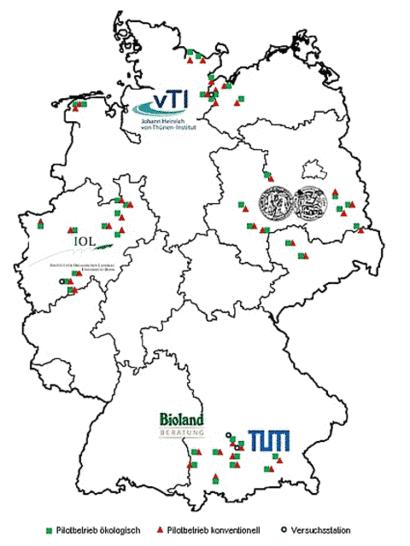 Netzwerk der Pilotbetriebe