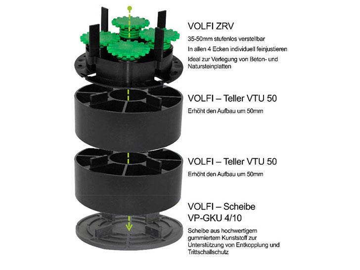 Plattenverlegung - VOLFI