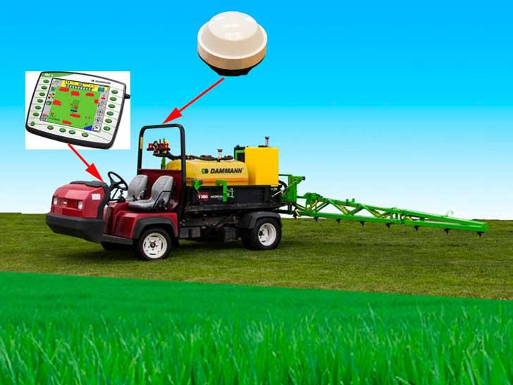 D-GPS überwachter Pflanzenschutz