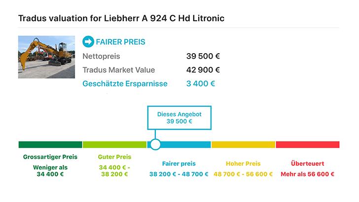 Datenanalyse zur Preisentwicklung