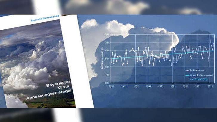Klima-Anpassungsstrategie