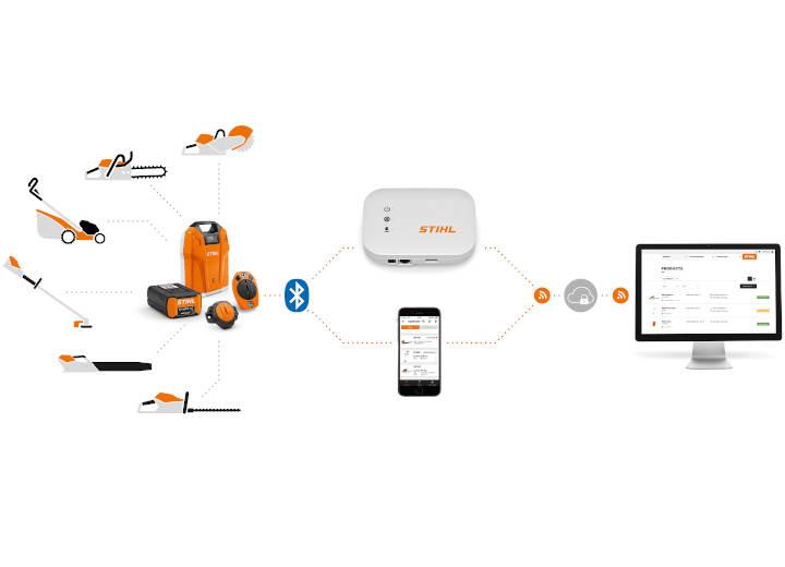 STIHL erweitert digitales Flottenmanagement