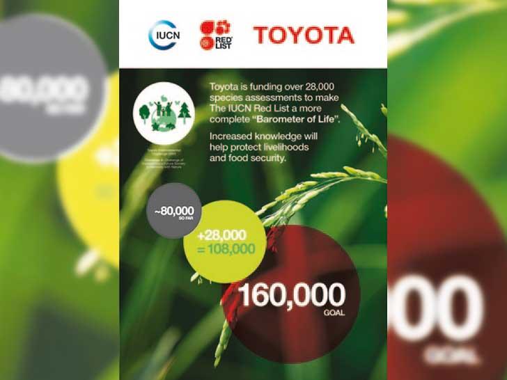 IUCN und Toyota